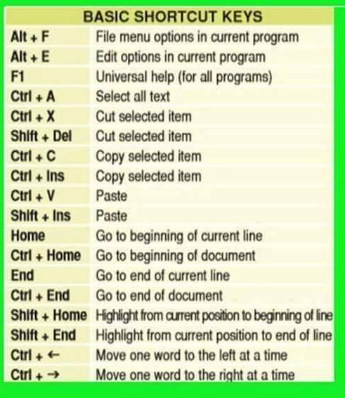 basic windows shortcut keys