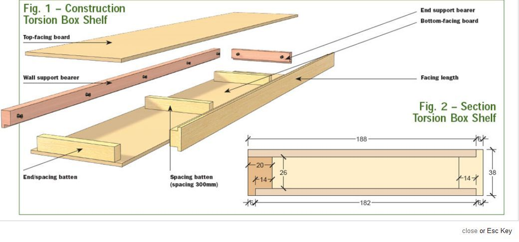Floating Shelves Design havens south designs :: likes these useful schematics for building