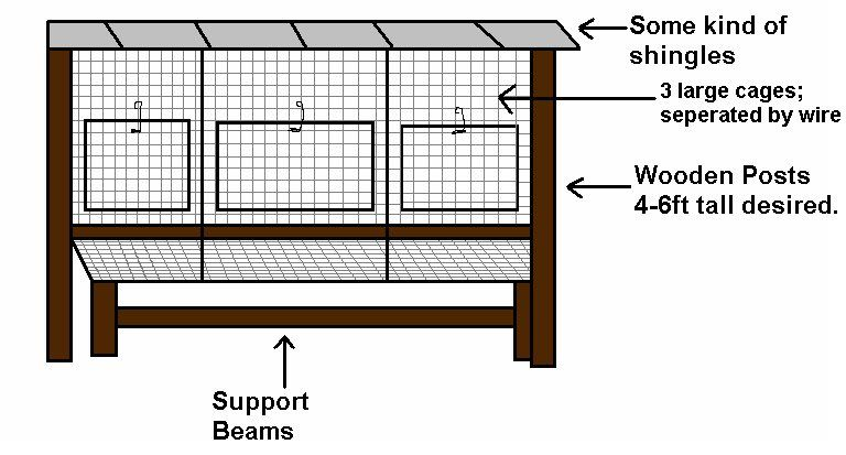 How to Build a DIY Rabbit Hutches in Four Easy Steps | Cross Roads ...