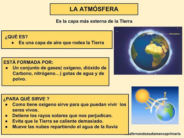 18 Ideas De Atmósfera Actividades De Geografía Enseñanza De La Geografía Ciencias De La Tierra