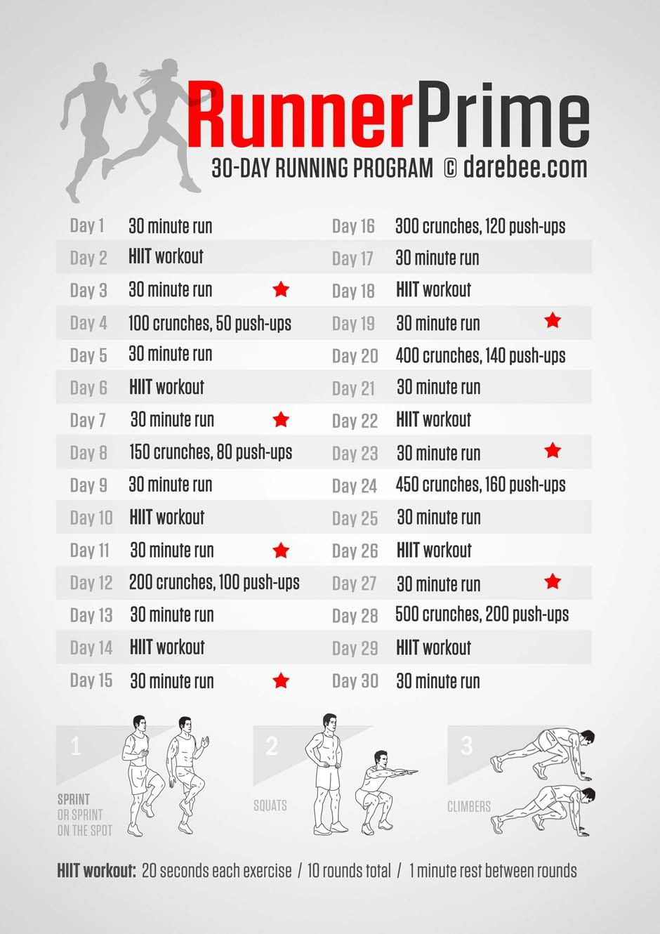 Download High Resolution  PDF poster | • Excercise // Fitness