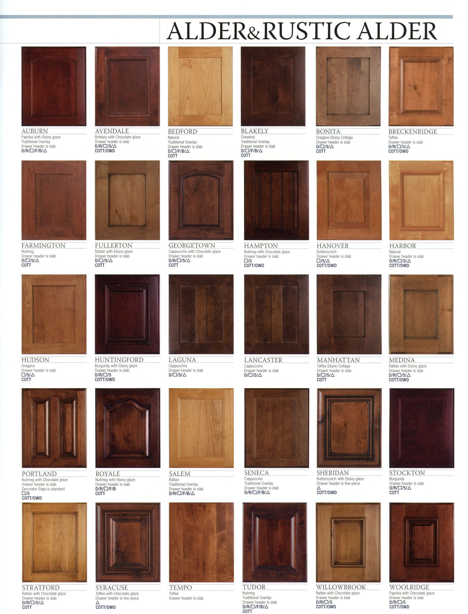 Cabinets ideas category for plan how to stain alder wood for Kitchen cabinet wood colors