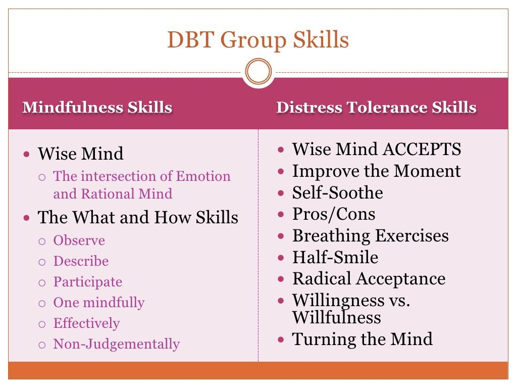 Adolescent Dbt With Images