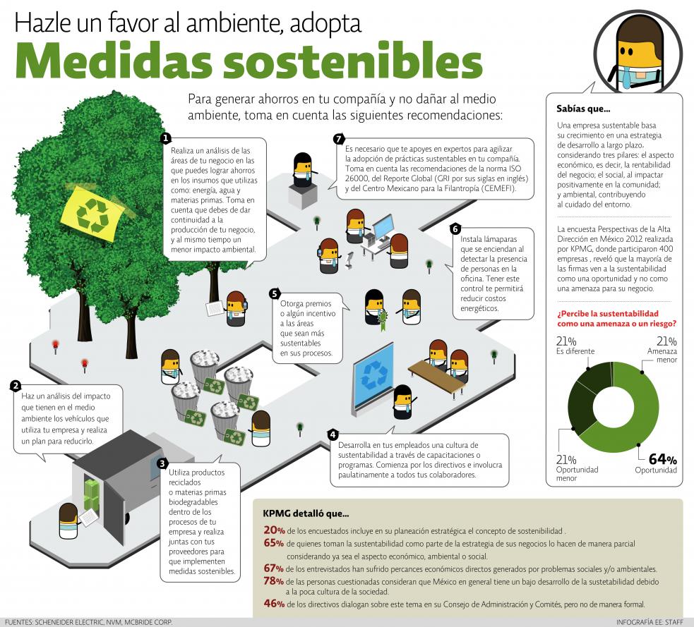 Sustentabilidad Oportunidad De Crecimiento El Economista Sustentabilidad Salud Y Medio Ambiente Educacion Ambiental Para Niños