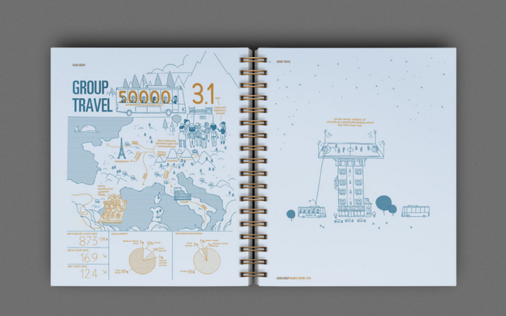 50 Unique & Creative Annual Report Design Examples to Inspire You #annualreports