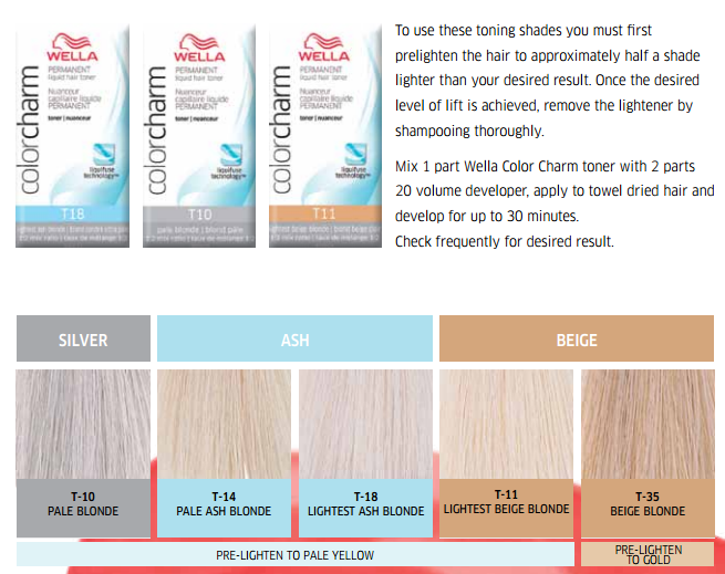 Wella Hair Toner Color Chart Hairstly Org