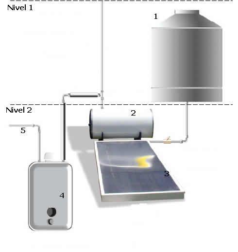 La Instalaci 243 N De Un Calentador Solar No Es Dif 237 Cil Mas