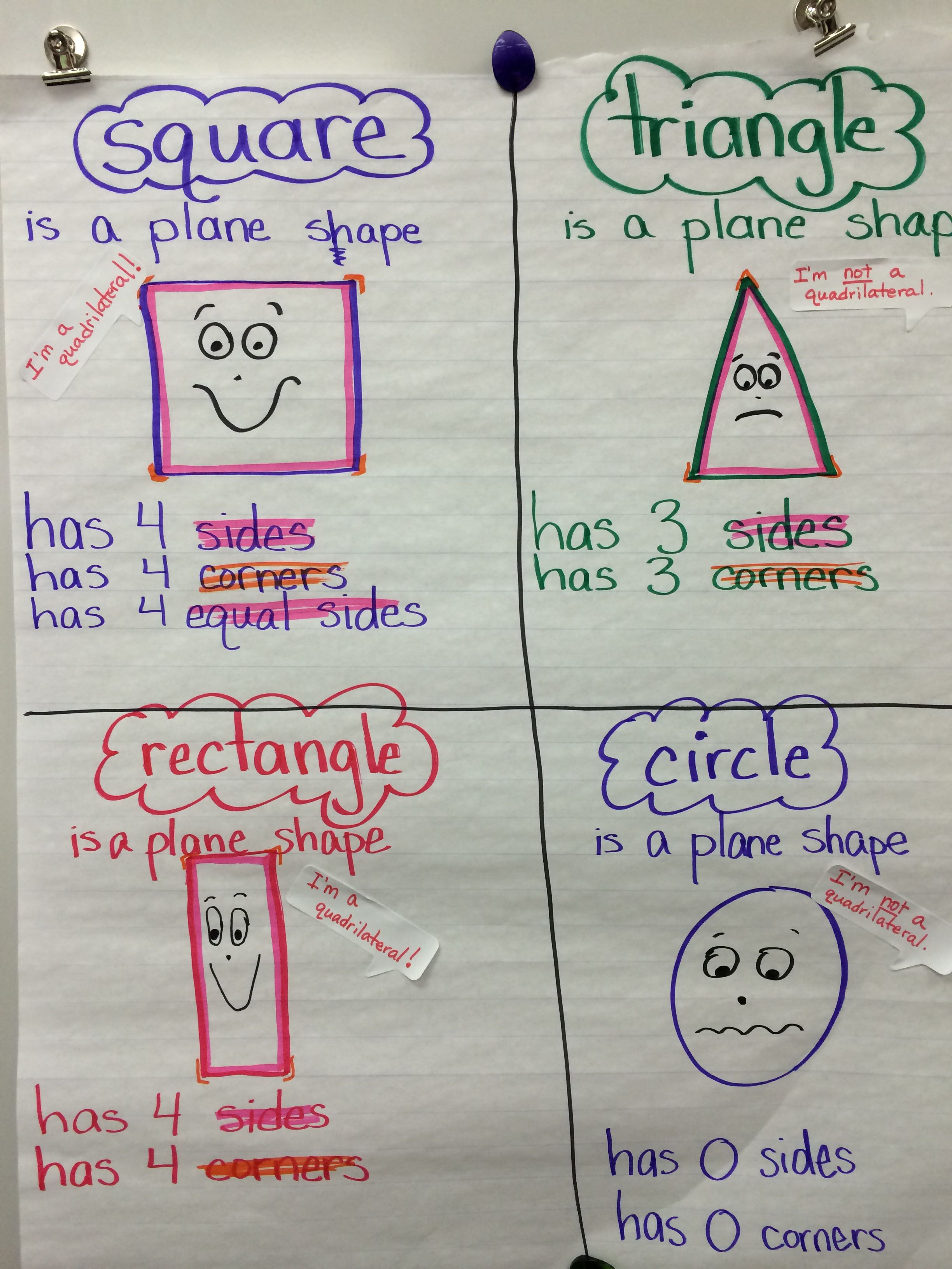 Plane Shapes Anchor Chart With Images