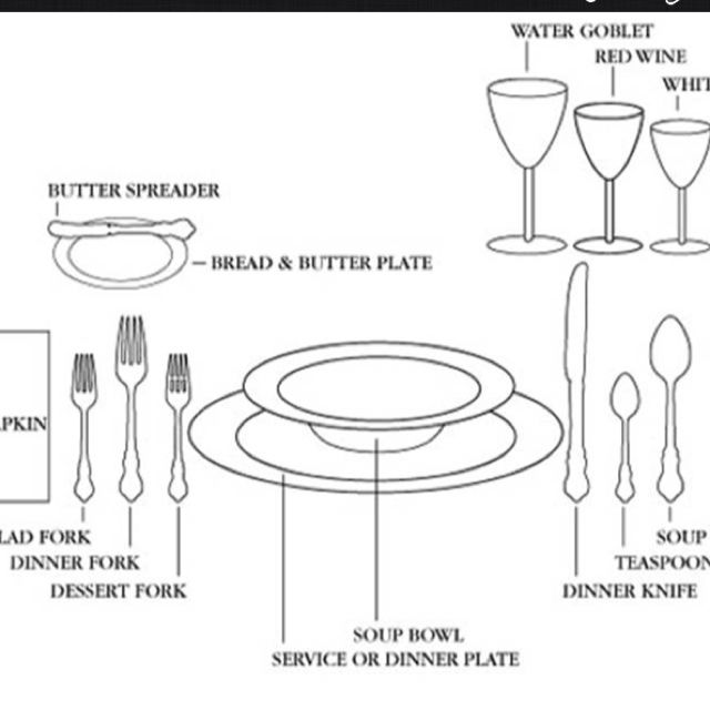 Table Place Setting Diagram
