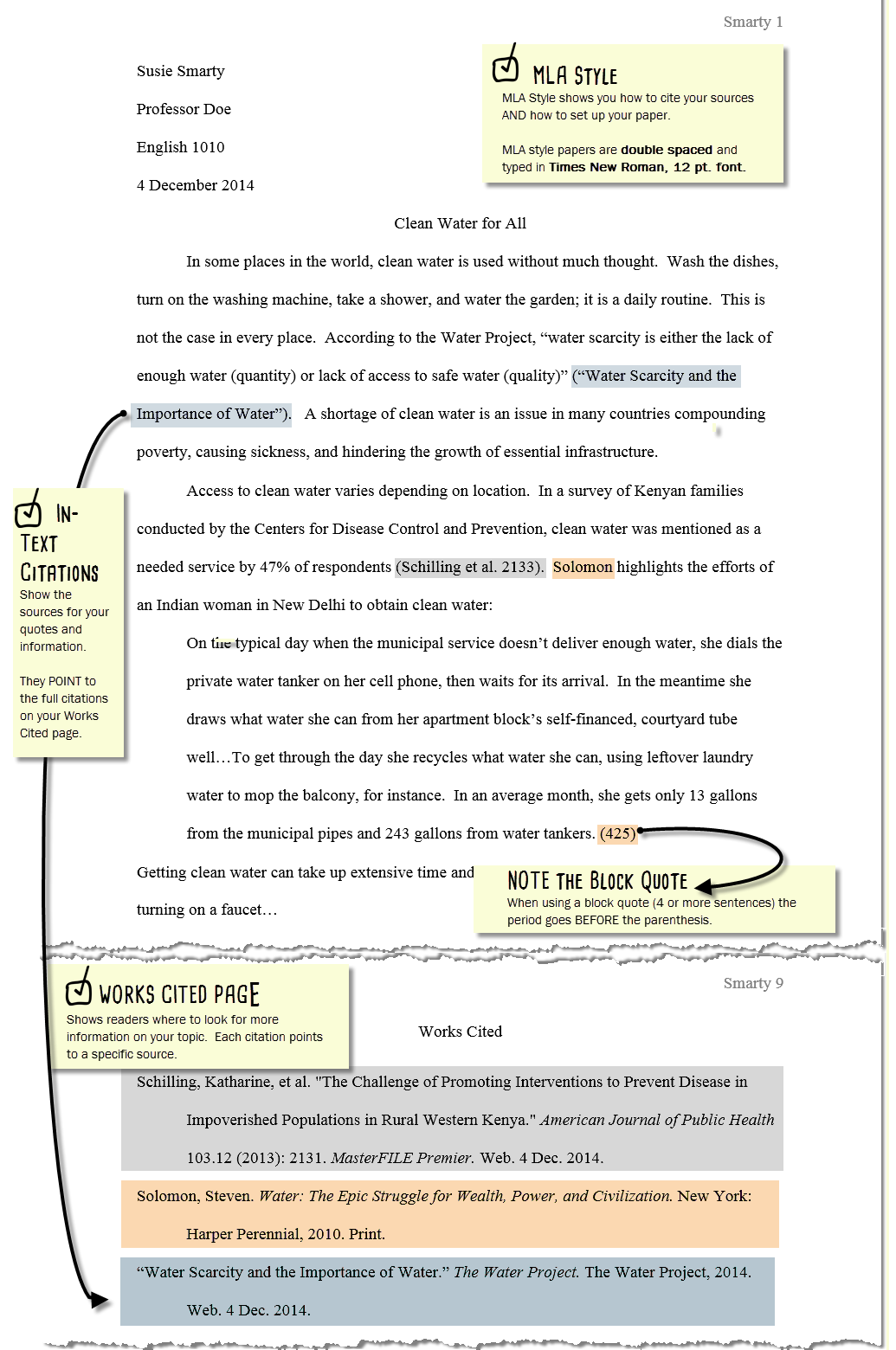 Anatomy Of A Mla Paper Mla Citation Essay Research Paper Title Page