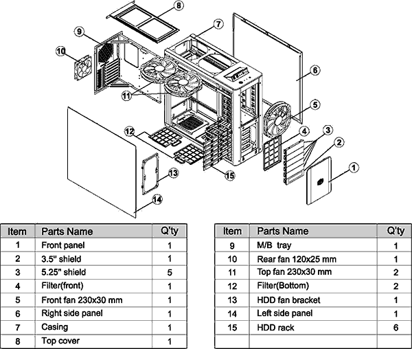 parts of the cpu worksheet - Google Search | Computer ...