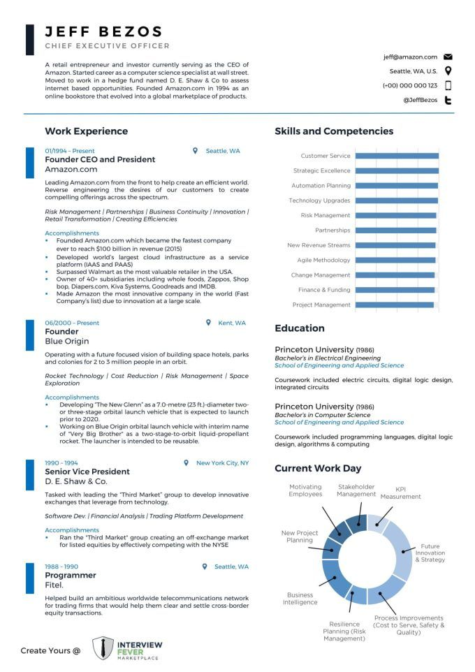 jeff bezos one page resume