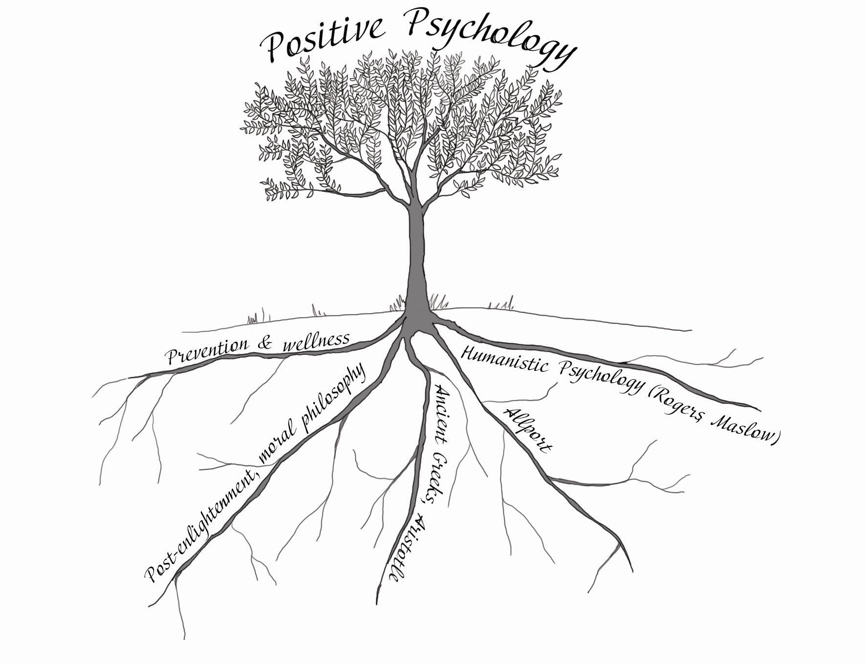 Foundations Of Positive Psychology