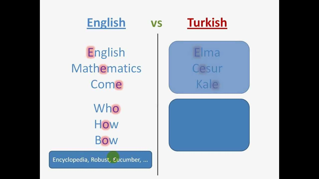 Turkish Lesson 1 For English Speakers Alphabet And Pronunciation Learn Turkish Language Turkish Lessons Learn Turkish