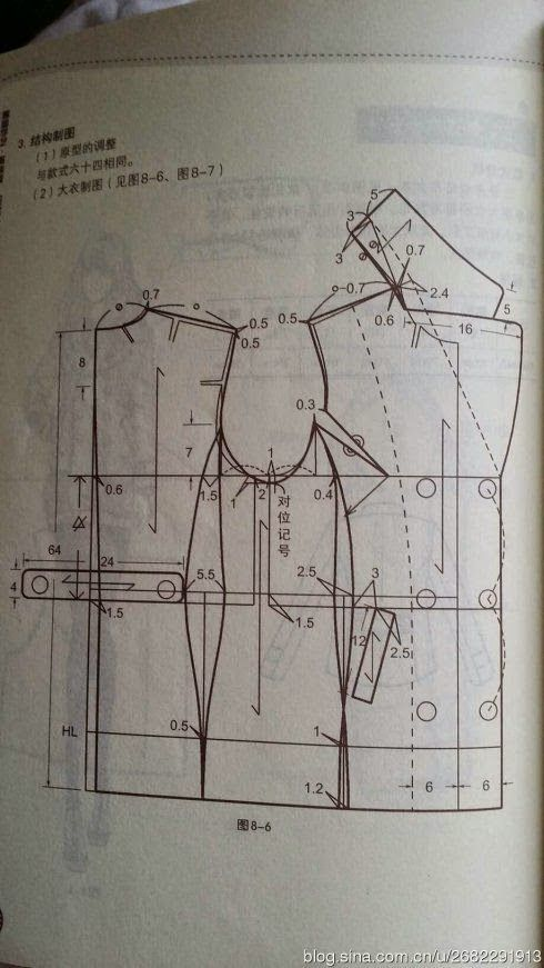 pattern   PATRONES   Pinterest   Nähmuster und Nähen
