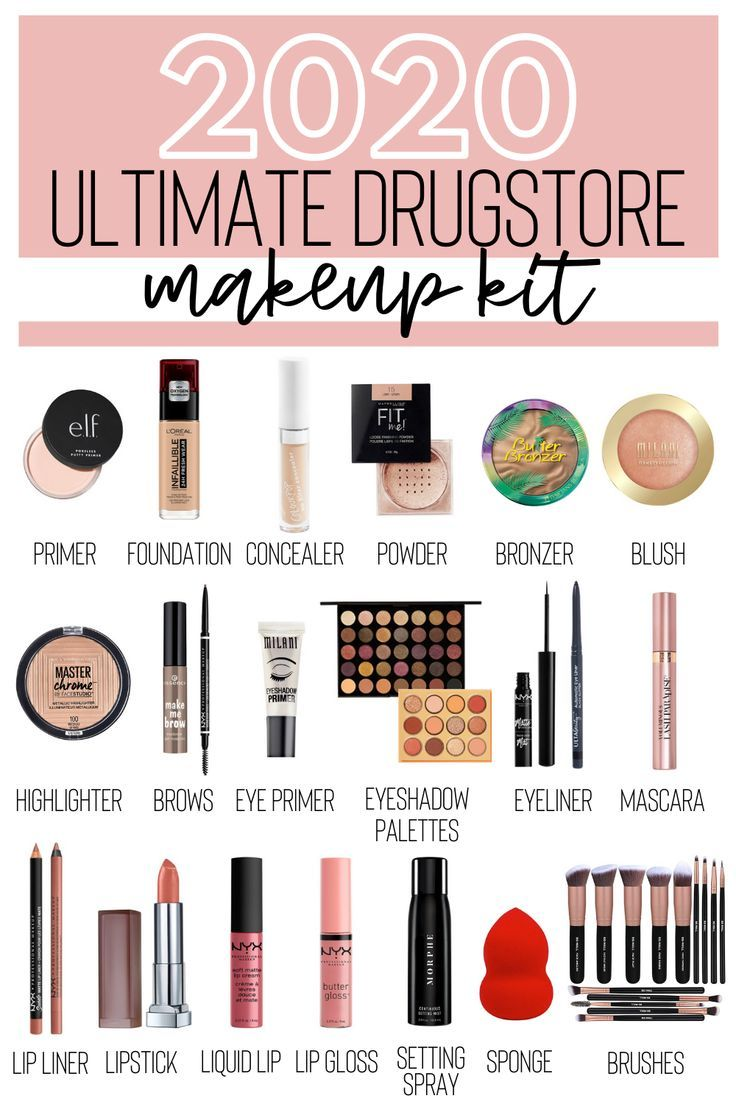 Updated Ultimate Drugstore Makeup Kit in 2020 (With images