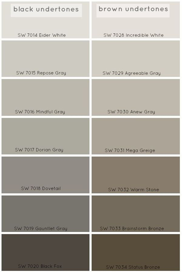 How To Choose The Perfect Grey Paint Color Gray Paint