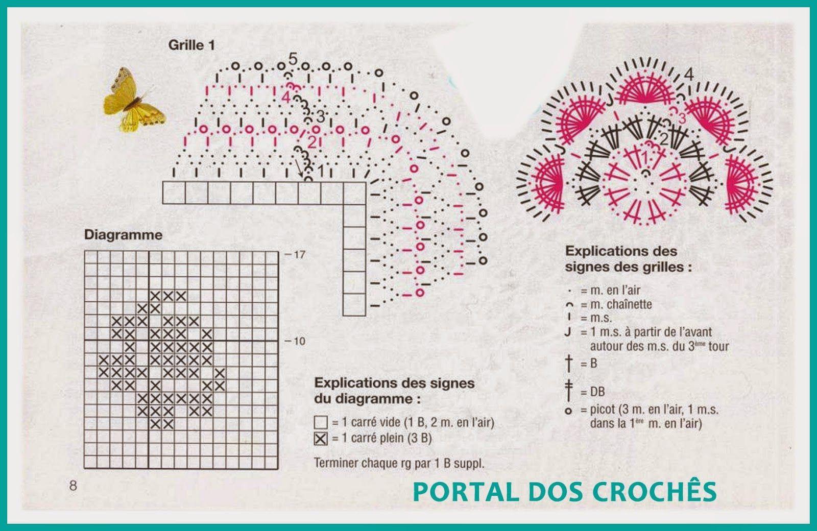PORTAL DOS CROCHÊS: