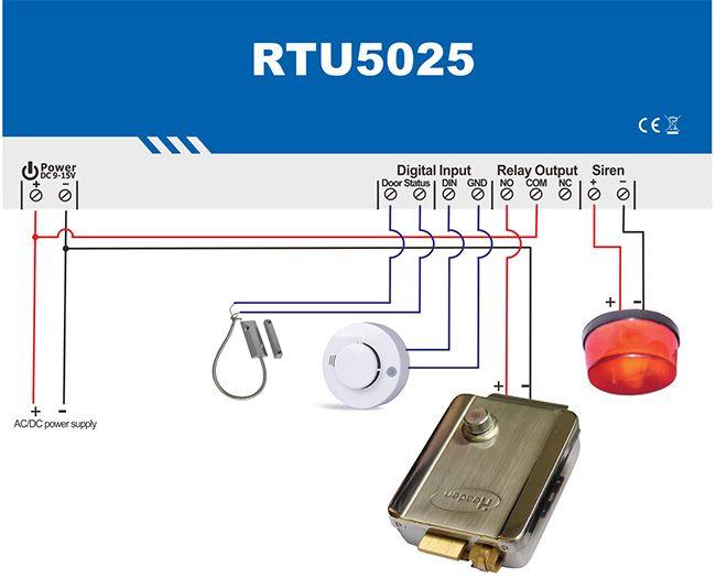 King Pigeon RTU5025 GSM GPRS UMTS 3G Gate opener,remote