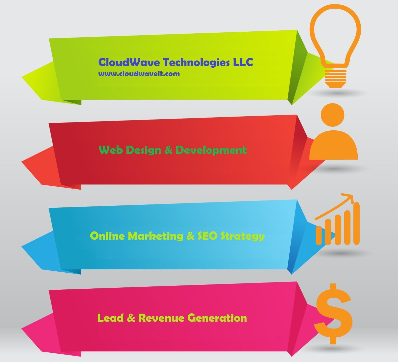 Web Design and Development Company in USA