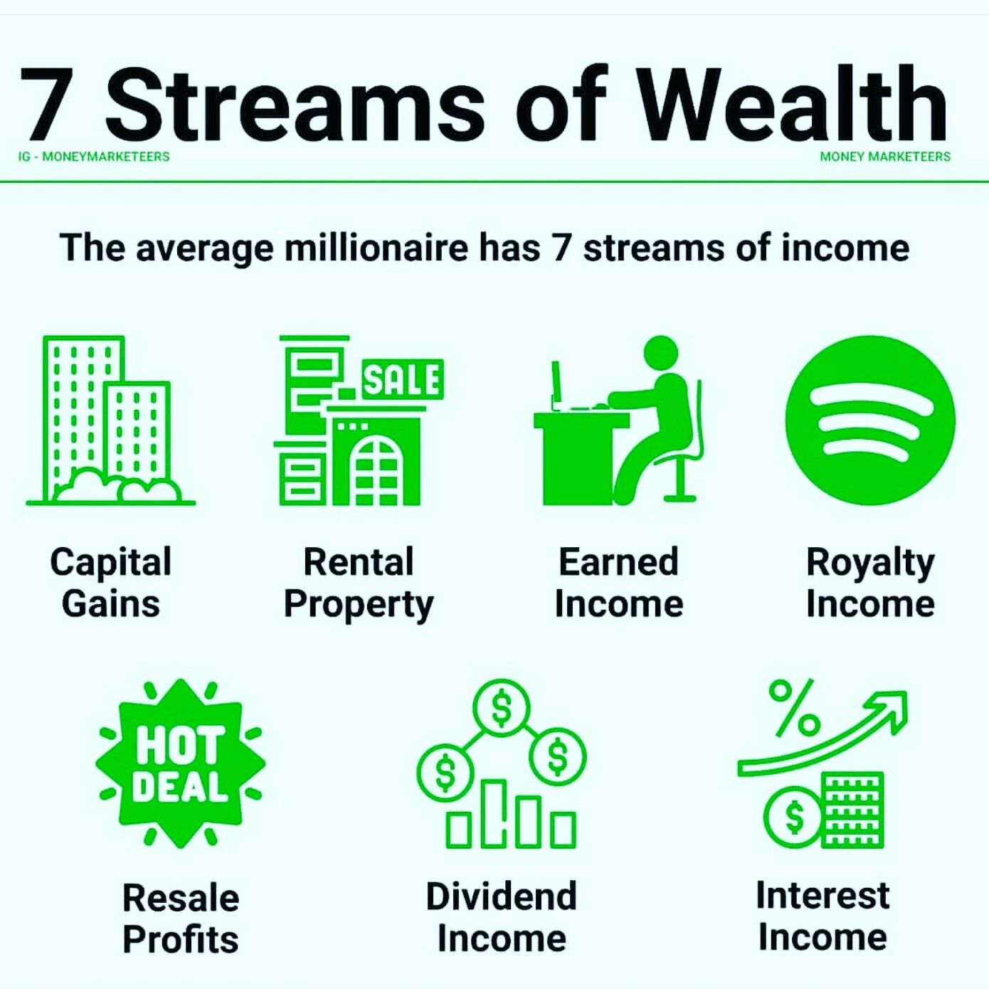 How To Become A Millionaire 7 Streams Of Income Money Management Advice Financial Quotes Success Business Motivation
