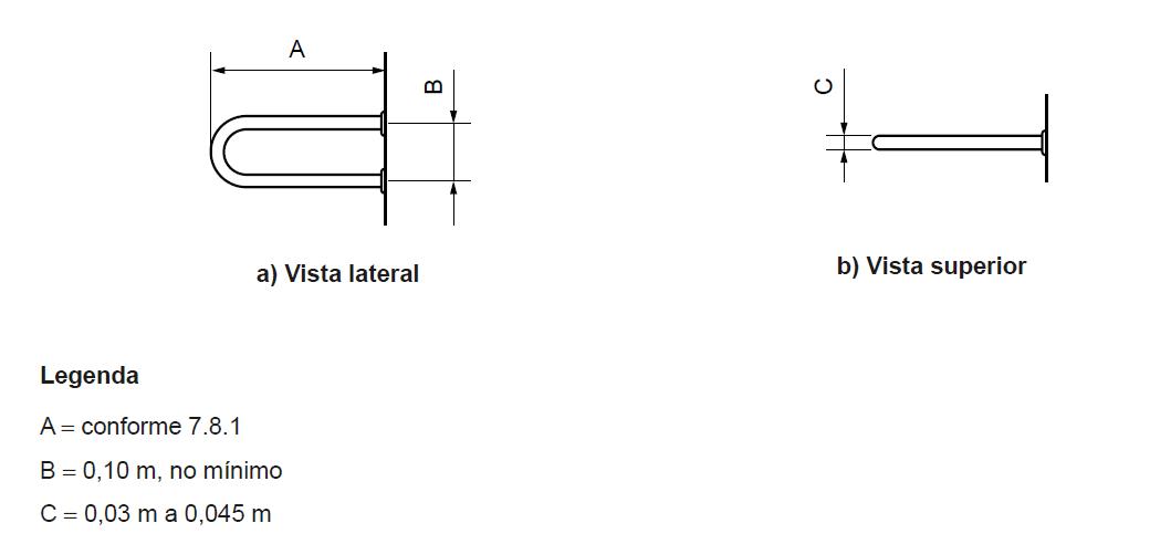Desenho de uma barra de apoio lateral para lavatório, com suas respectivas medidas.