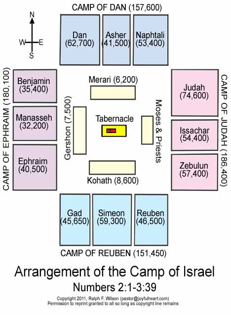 The Israelite Tribe enc&ment layout around the Tabernacle (Tent) of Meeting.  sc 1 st  Pinterest & The Israelite Tribe encampment layout around the Tabernacle (Tent ...