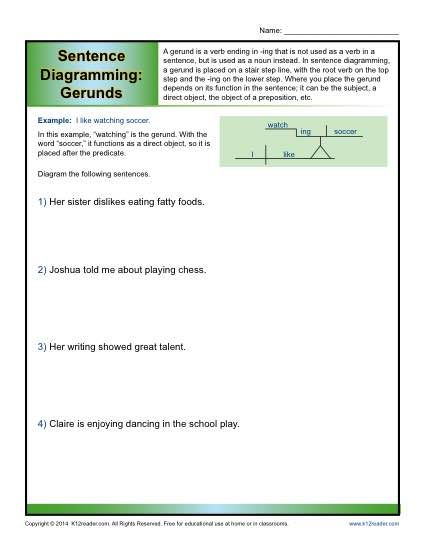 Sentence Diagramming: Gerunds Worksheets | Diagramming sentences, Sentences,  Sentence structure activitiesPinterest