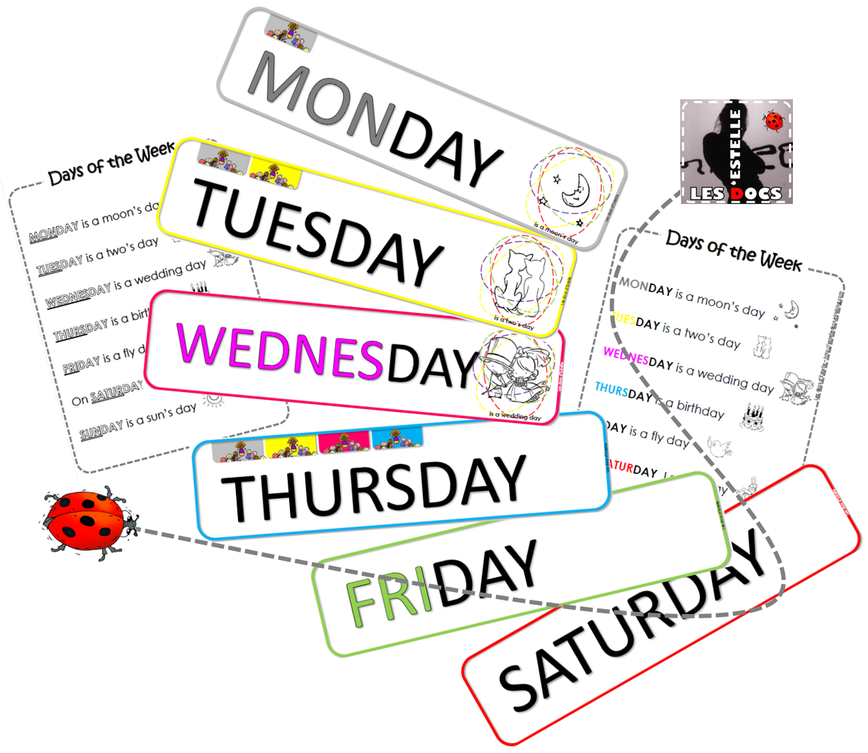 Affichage Days Of The Week