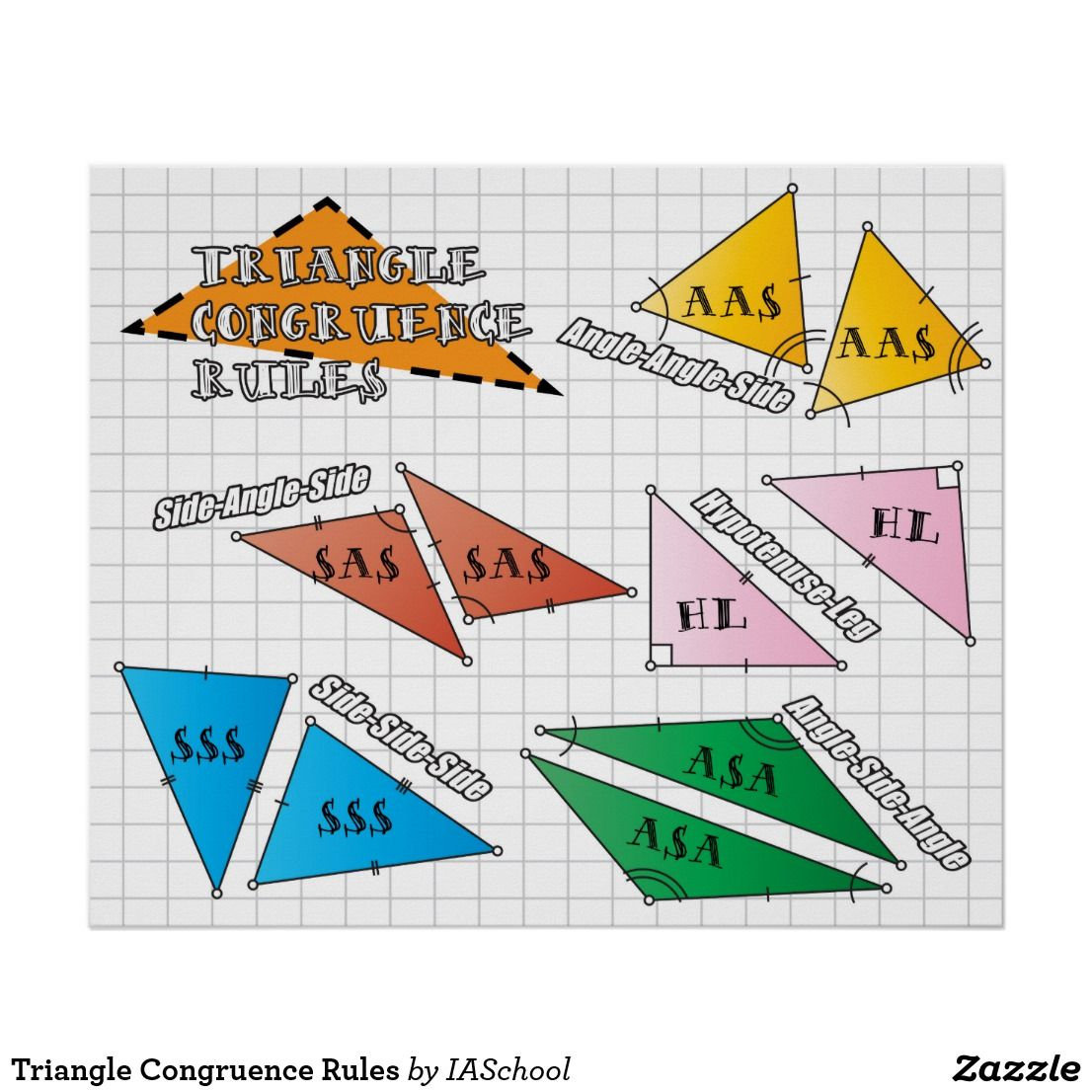Triangle Congruence Rules Poster Zazzle Com In 2020 School Posters Math Geometry Poster Prints