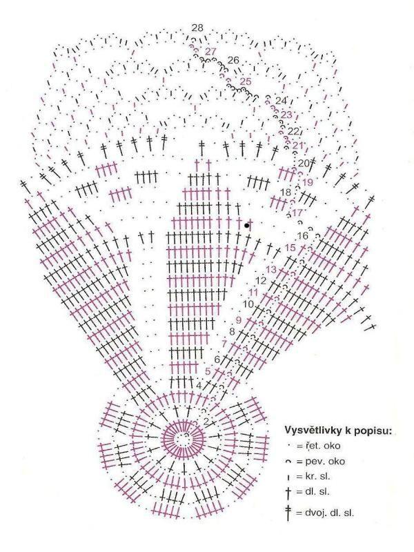 e888e0f1416 Háčkovaný klobouček - háčkování návody zdarma – Potvor - pomáhat tvořit  Häkelmützen