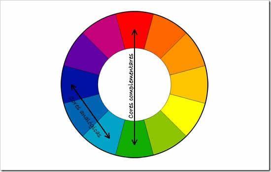 Esquema de cores ótimo para combinar cores de sombras.