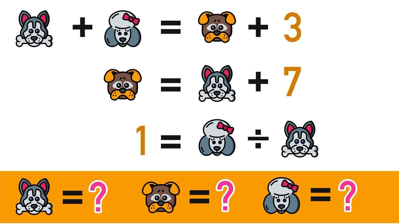 7 Super Fun Math Logic Puzzles For Kids Mashup Math Math Logic Puzzles Fun Math Puzzles For Kids [ 844 x 1500 Pixel ]