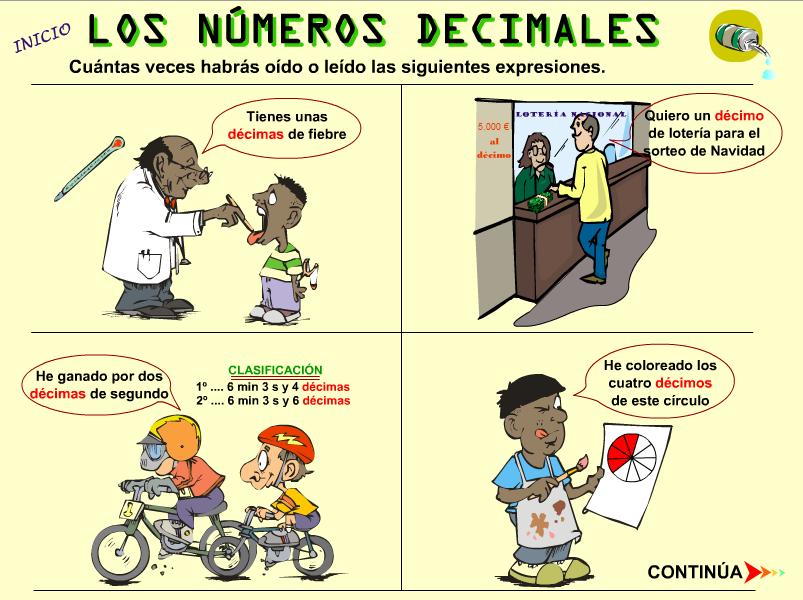 Números Decimales Numeros Decimales Fracciones Decimales Decimal