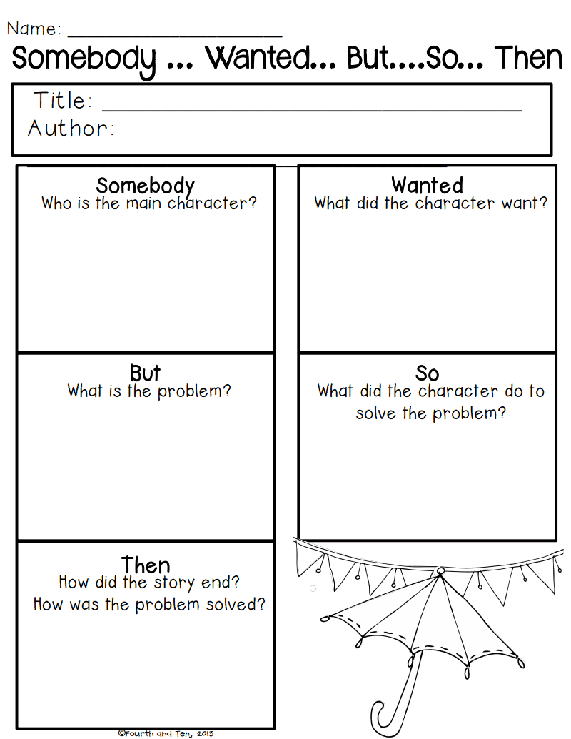spring graphic organizer freebies.pdf | daily 5 & cafe | pinterest