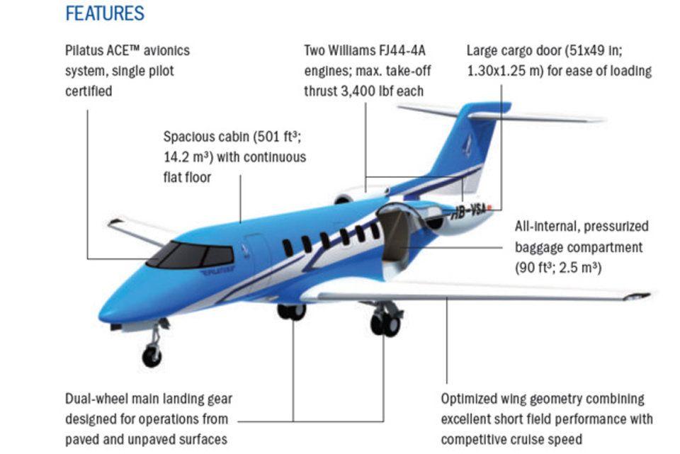 PC-24, New Pilatus Aircraft — Civil Aviation Forum   Airliners.net