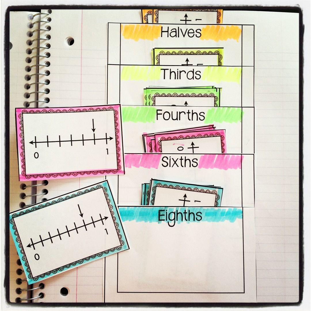 3rd Grade Interactive Notebook Ideas Math