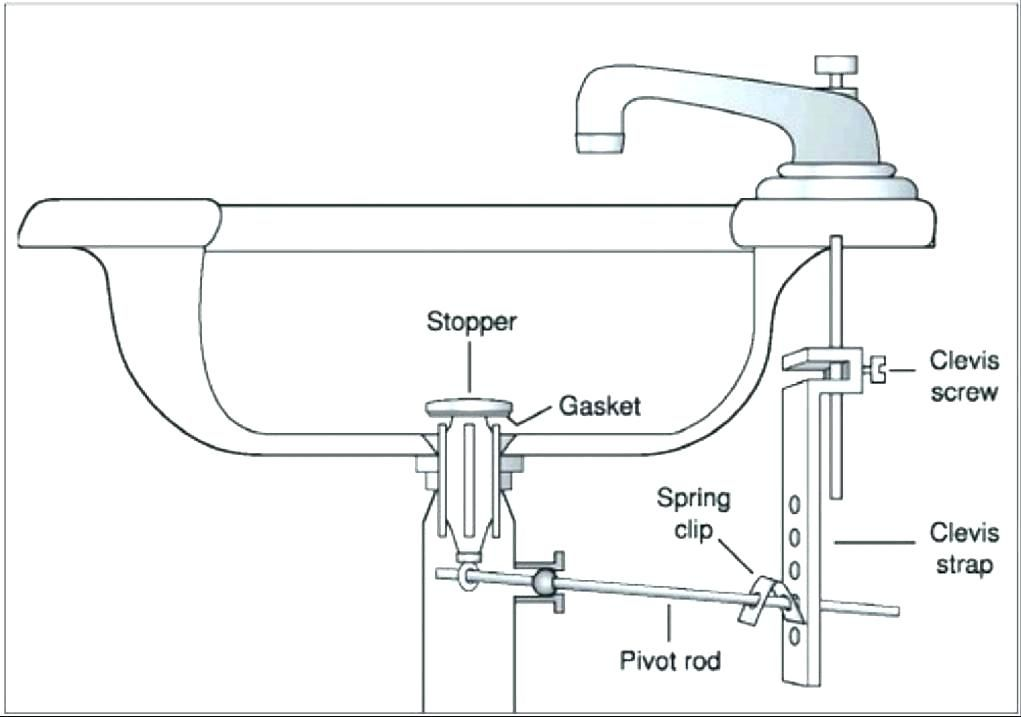 Image Result For How To Make It Easy To Change Out Plumbing
