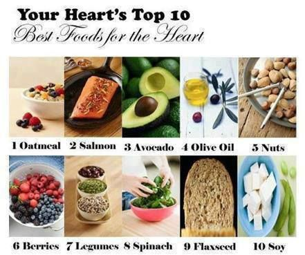 best foods for the heart  Lebensmittel essen, Gesunde