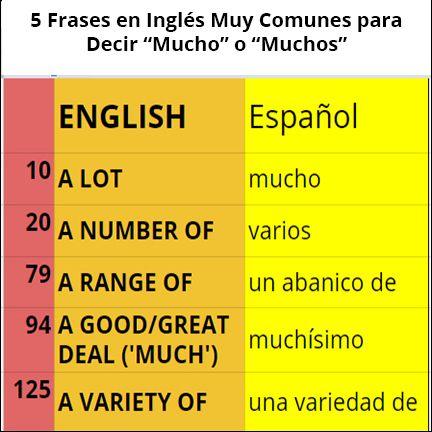 Pin De Marisa Perez En Tips Vocabulario En Ingles Vocabulario Ingles Español Ortografia En Ingles