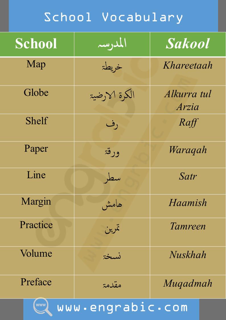 School Vocabulary In Arabic Set 3 Arabic Language Learn Arabic Online Learn Arabic Language