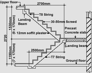 Dogleg Staircase Dimensions Inches Google Search Stair Dimensions Stairway Design Staircase Design