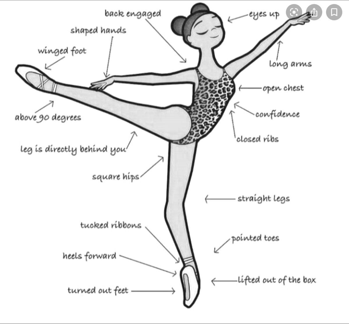 Dance Position In