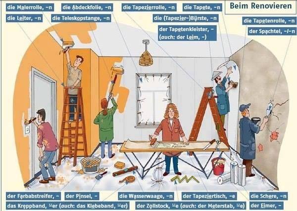renovieren vocab pinterest deutsch lernen deutsch und deutsch wortschatz. Black Bedroom Furniture Sets. Home Design Ideas