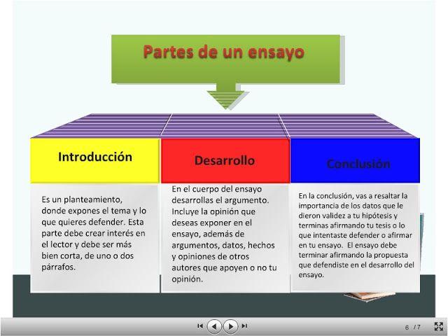 Estructura Del Ensayo Estructura Del Ensayo Ensayo Y