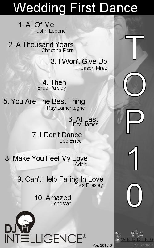 Top 10 Wedding First Dance Songs Wedding First Dance Wedding Songs Reception First Dance Wedding Songs