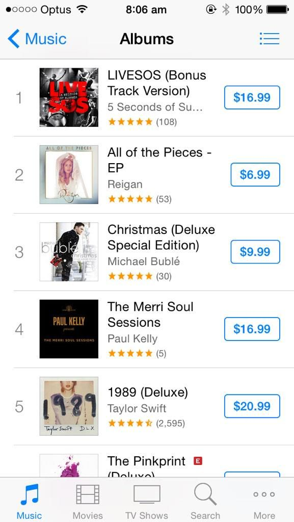 Livesos Is The Number One Album In Australia Woo 5 Seconds Of