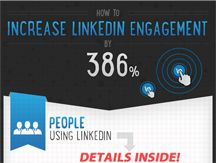 """Improve Your Dental Web Marketing Results 400 Percent With LinkedIn  Who else wants to Improve Your Dental Web Marketing Results 400 Percent With LinkedIn ?"""" This cutting-edge Dental Web Marketing post Improve Your Dental Web Marketing Results 400 Percent With LinkedIn is an amazingly well put together and actionable post where I comment on a fabulous post by Neil Patel.  As the 'OFFICIAL' Growth Hacker for the Dental Profession Worldwide™..."""
