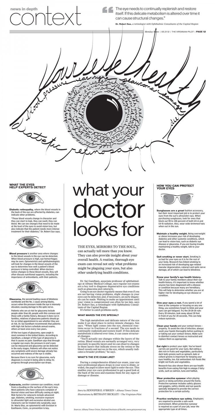 6e929ce7041 Eye Health infographic by Bethany Bickley -- Protect your eyes from harmful  UV rays with