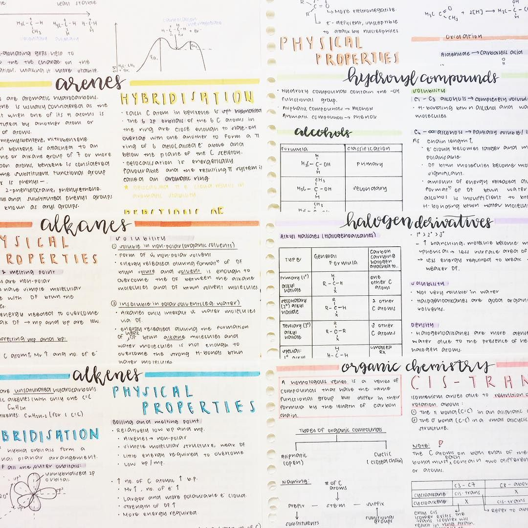 Organic Chem Study Notes Follow Us Motivation2study For Daily Inspiration Chemistry Notes Organic Chemistry Notes Study Notes